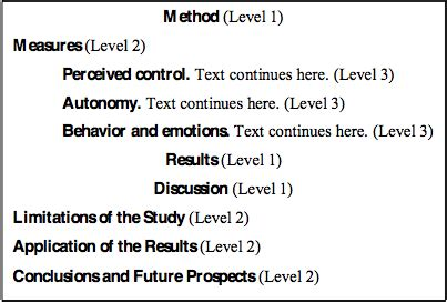 MLA Essay Template on Format, Title Page and MLA Citations